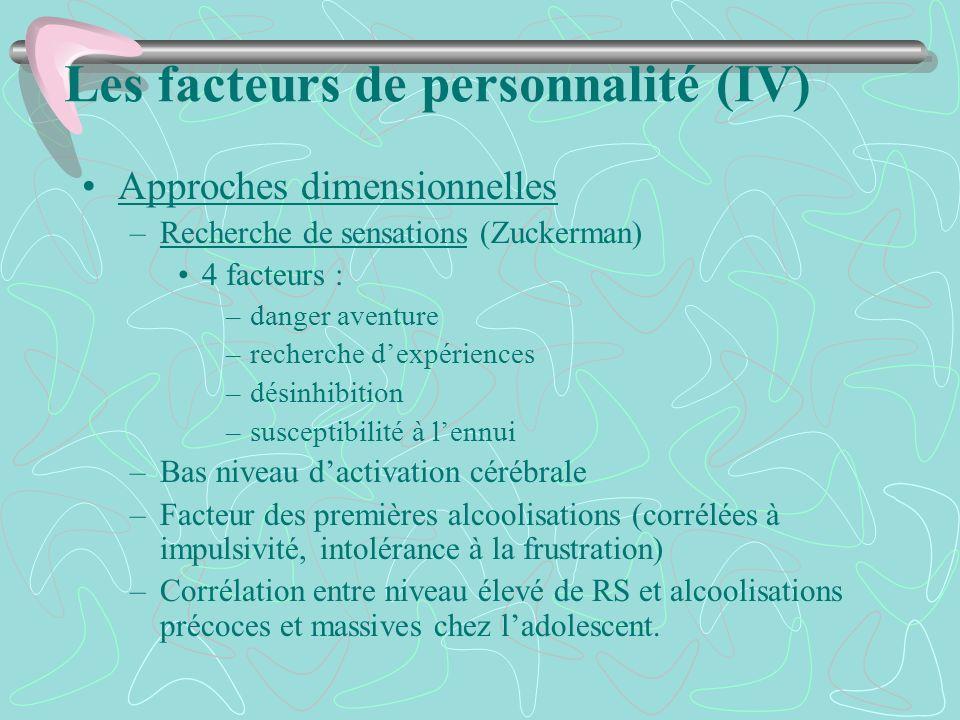 Les facteurs de personnalité (IV)