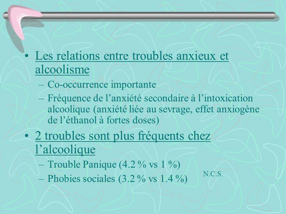 Les relations entre troubles anxieux et alcoolisme