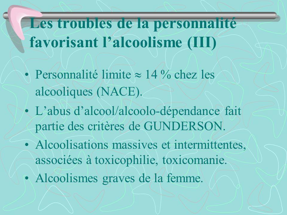 Les troubles de la personnalité favorisant l'alcoolisme (III)