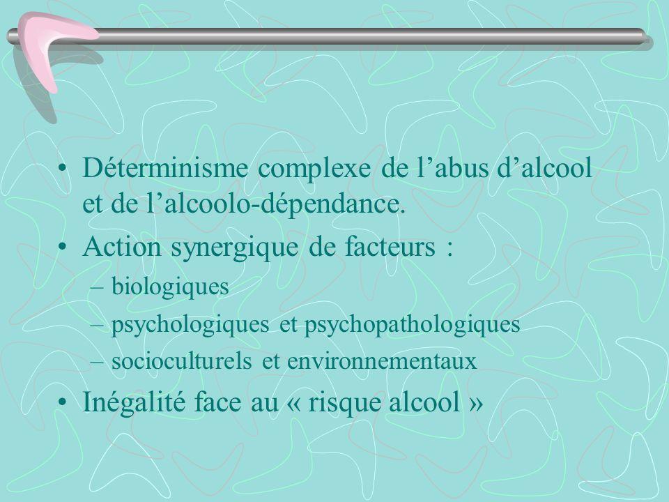 Déterminisme complexe de l'abus d'alcool et de l'alcoolo-dépendance.