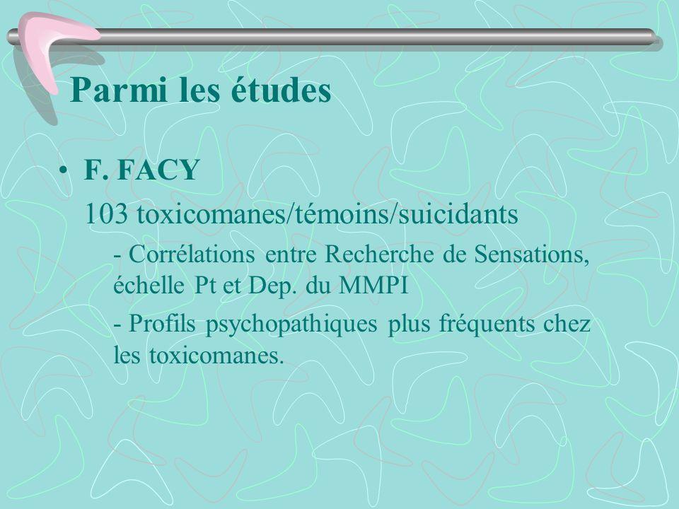 Parmi les études F. FACY 103 toxicomanes/témoins/suicidants