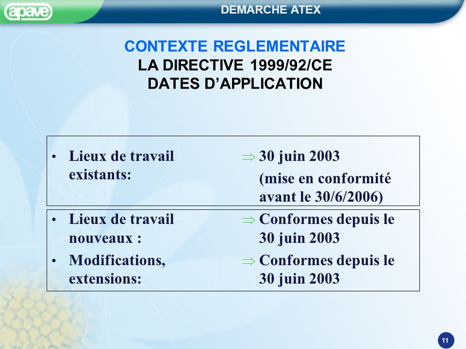CONTEXTE REGLEMENTAIRE LA DIRECTIVE 1999/92/CE DATES D'APPLICATION