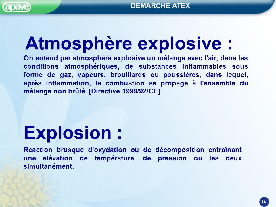 Atmosphère explosive :