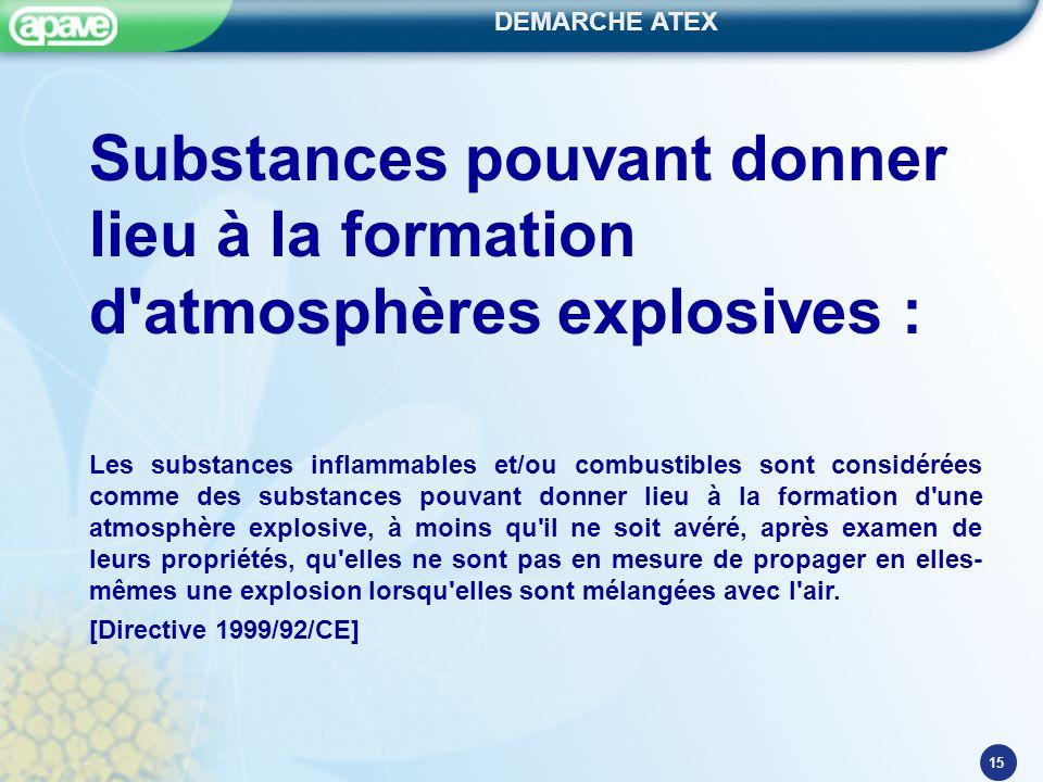 Substances pouvant donner lieu à la formation d atmosphères explosives :