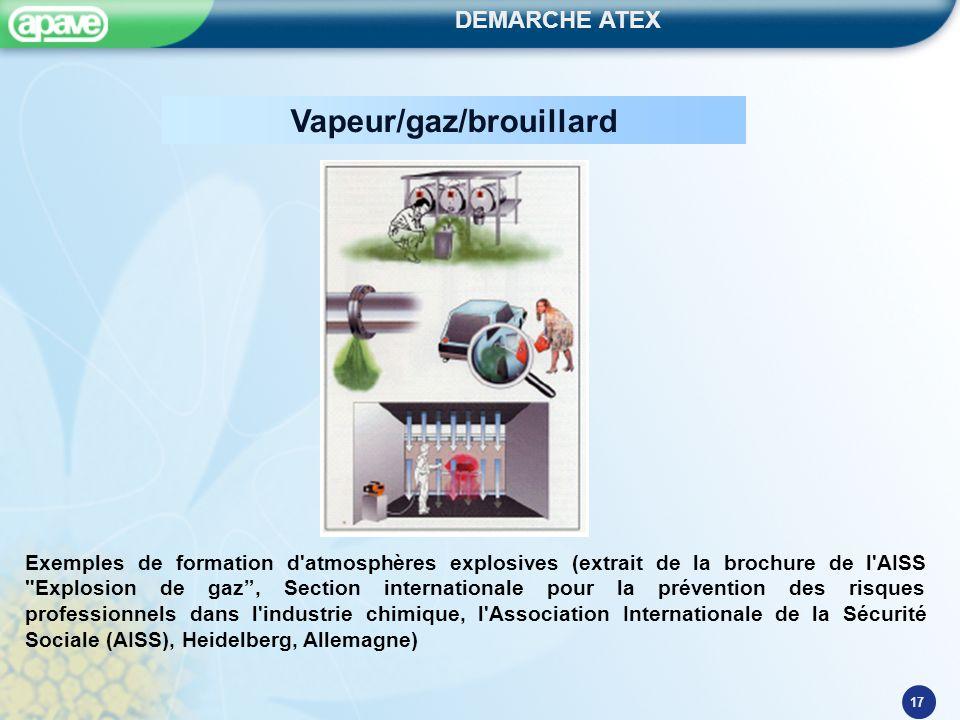 Vapeur/gaz/brouillard