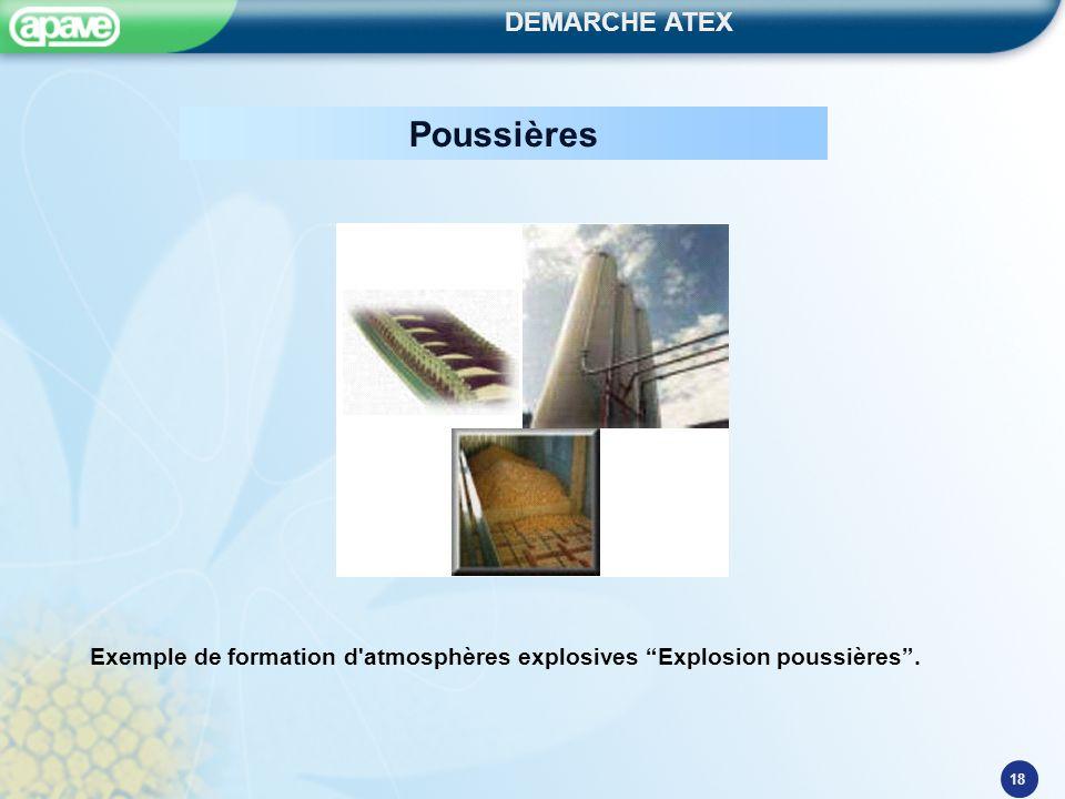 Poussières Exemple de formation d atmosphères explosives Explosion poussières .