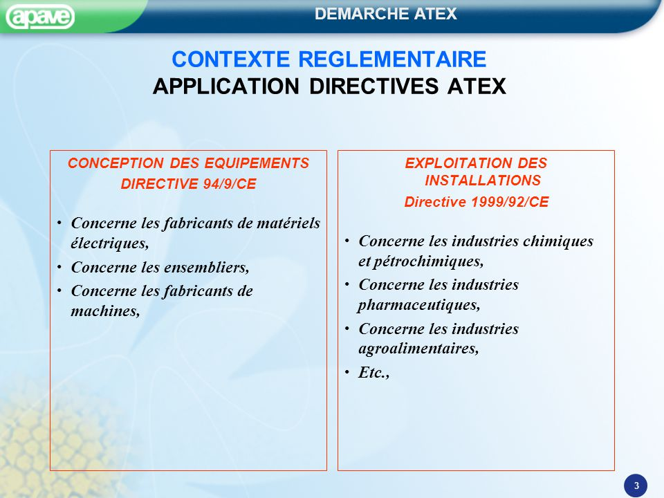 CONTEXTE REGLEMENTAIRE APPLICATION DIRECTIVES ATEX