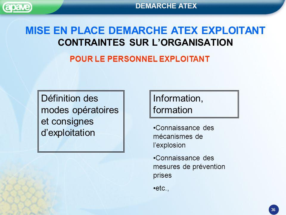 MISE EN PLACE DEMARCHE ATEX EXPLOITANT CONTRAINTES SUR L'ORGANISATION