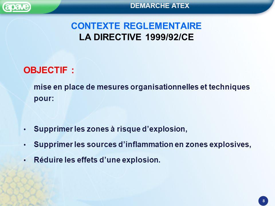 CONTEXTE REGLEMENTAIRE LA DIRECTIVE 1999/92/CE
