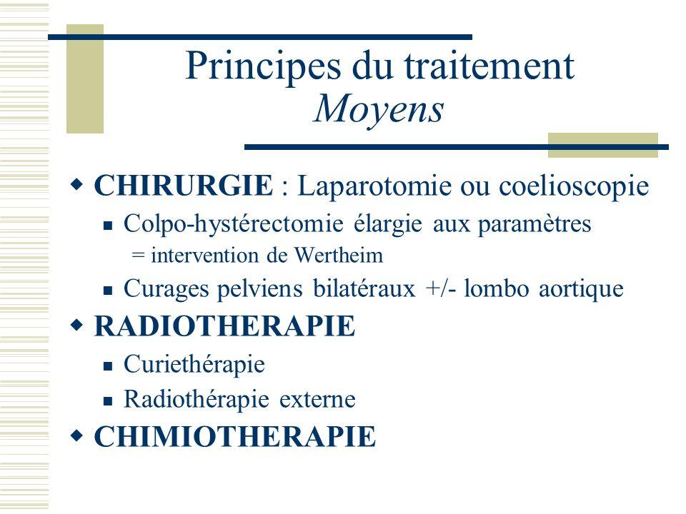 Principes du traitement Moyens