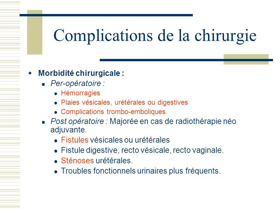 Complications de la chirurgie