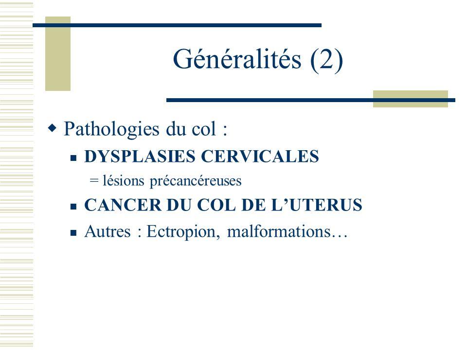 Généralités (2) Pathologies du col : DYSPLASIES CERVICALES