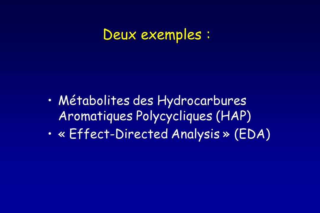 Deux exemples :Métabolites des Hydrocarbures Aromatiques Polycycliques (HAP) « Effect-Directed Analysis » (EDA)