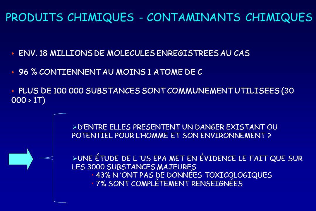 PRODUITS CHIMIQUES - CONTAMINANTS CHIMIQUES