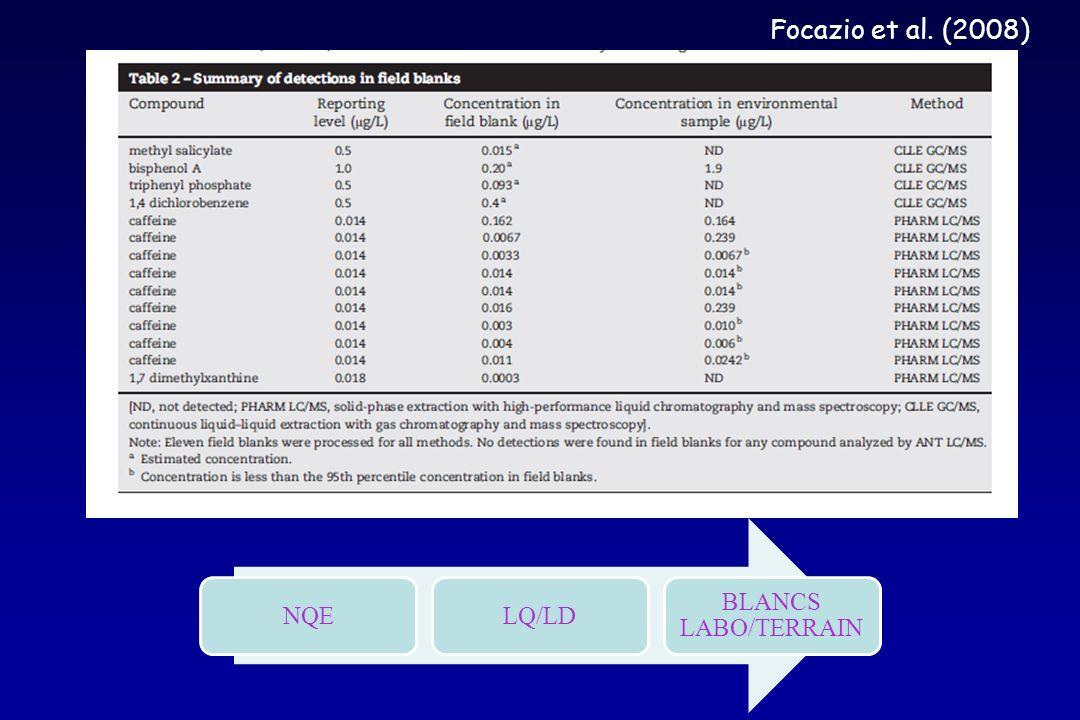 Focazio et al. (2008) NQE LQ/LD BLANCS LABO/TERRAIN