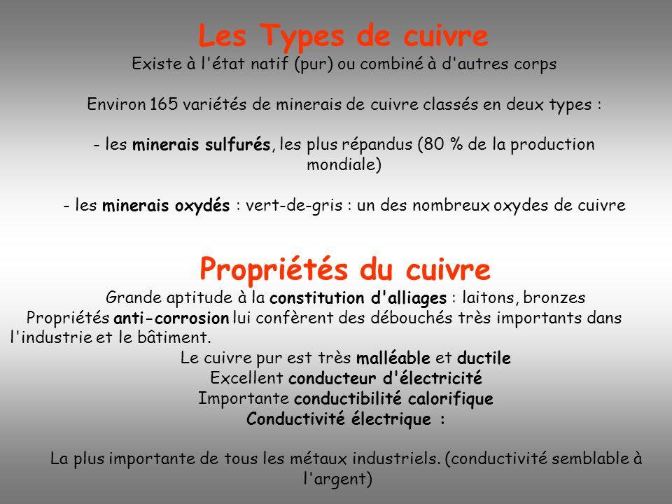 I definition et historique ppt video online t l charger - Nettoyage cuivre vert de gris ...