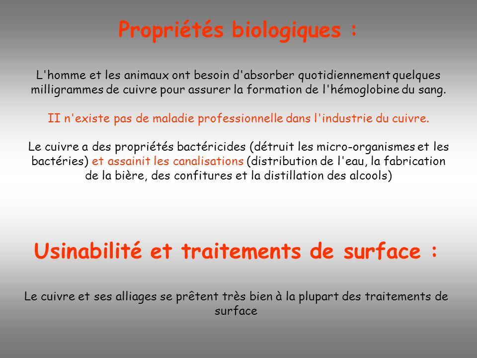 Propriétés biologiques : Usinabilité et traitements de surface :