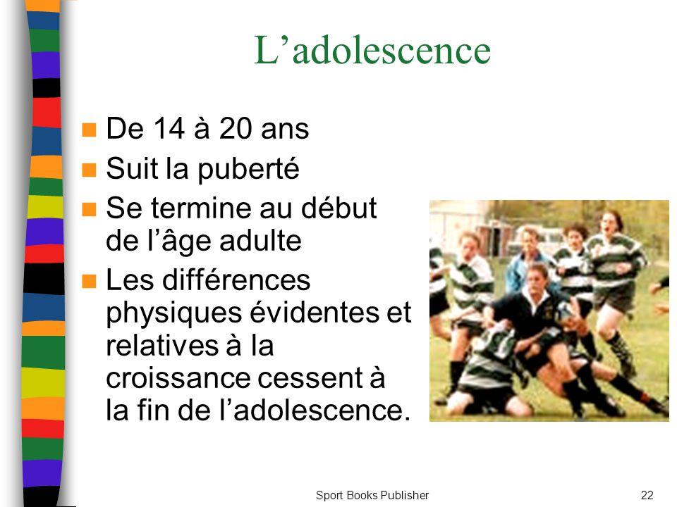 L'adolescence De 14 à 20 ans Suit la puberté