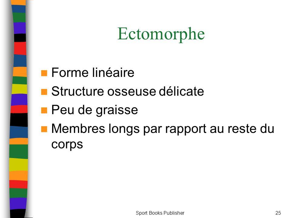 Ectomorphe Forme linéaire Structure osseuse délicate Peu de graisse