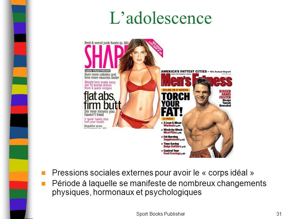 L'adolescence Pressions sociales externes pour avoir le « corps idéal »