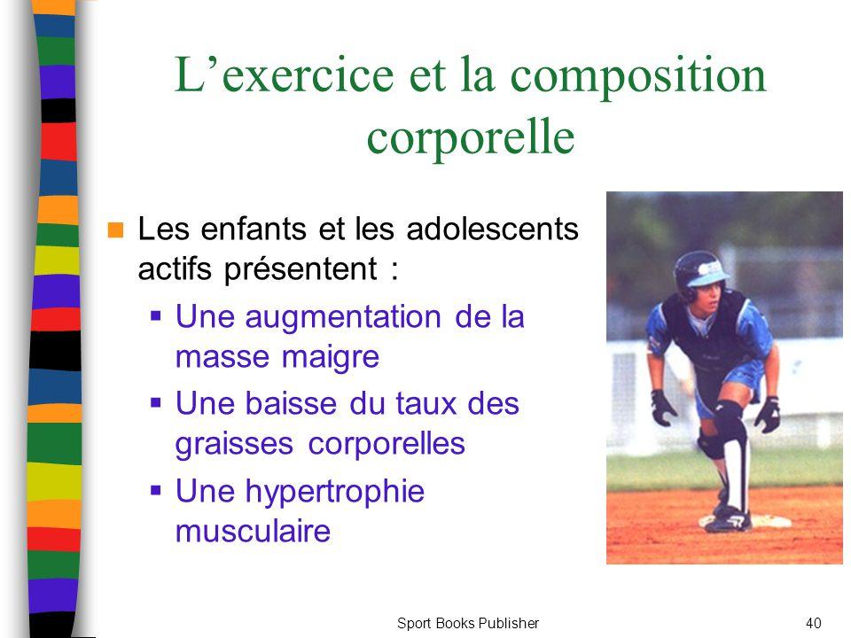L'exercice et la composition corporelle