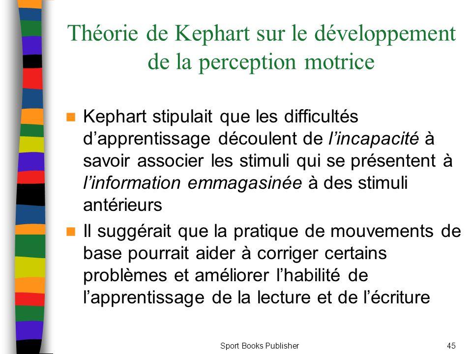Théorie de Kephart sur le développement de la perception motrice