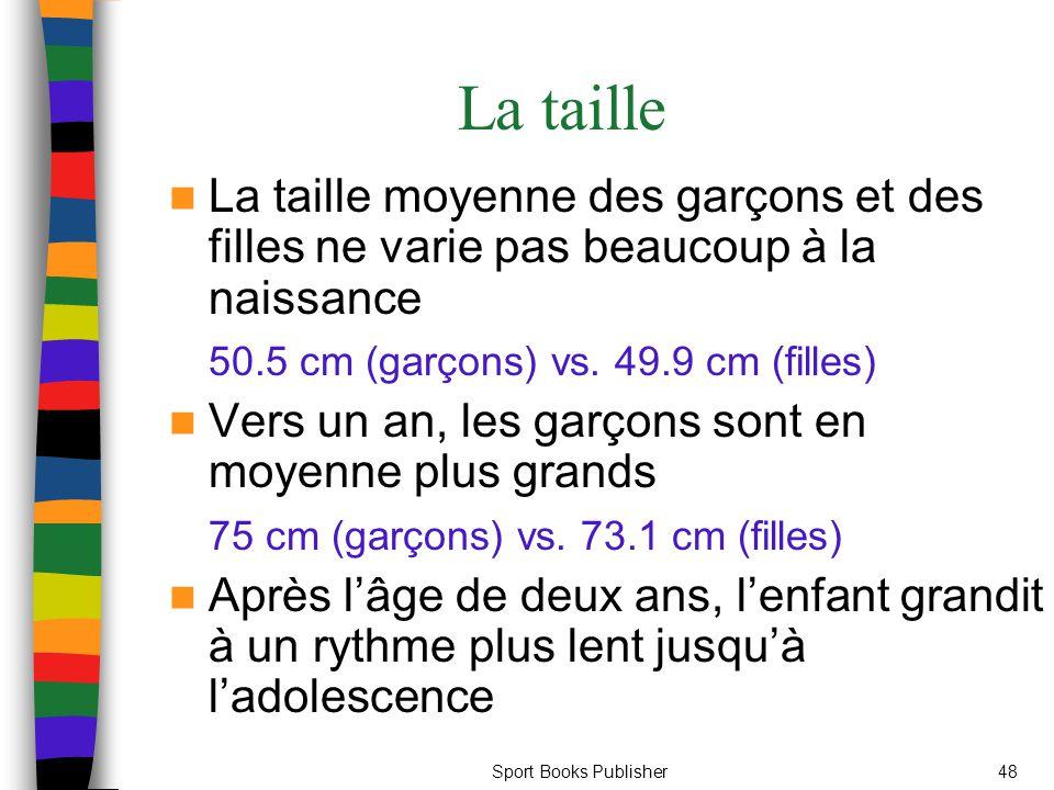 La taille La taille moyenne des garçons et des filles ne varie pas beaucoup à la naissance. 50.5 cm (garçons) vs. 49.9 cm (filles)