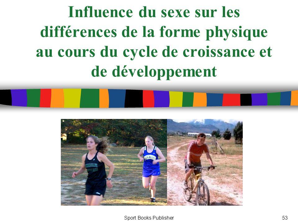 Influence du sexe sur les différences de la forme physique au cours du cycle de croissance et de développement