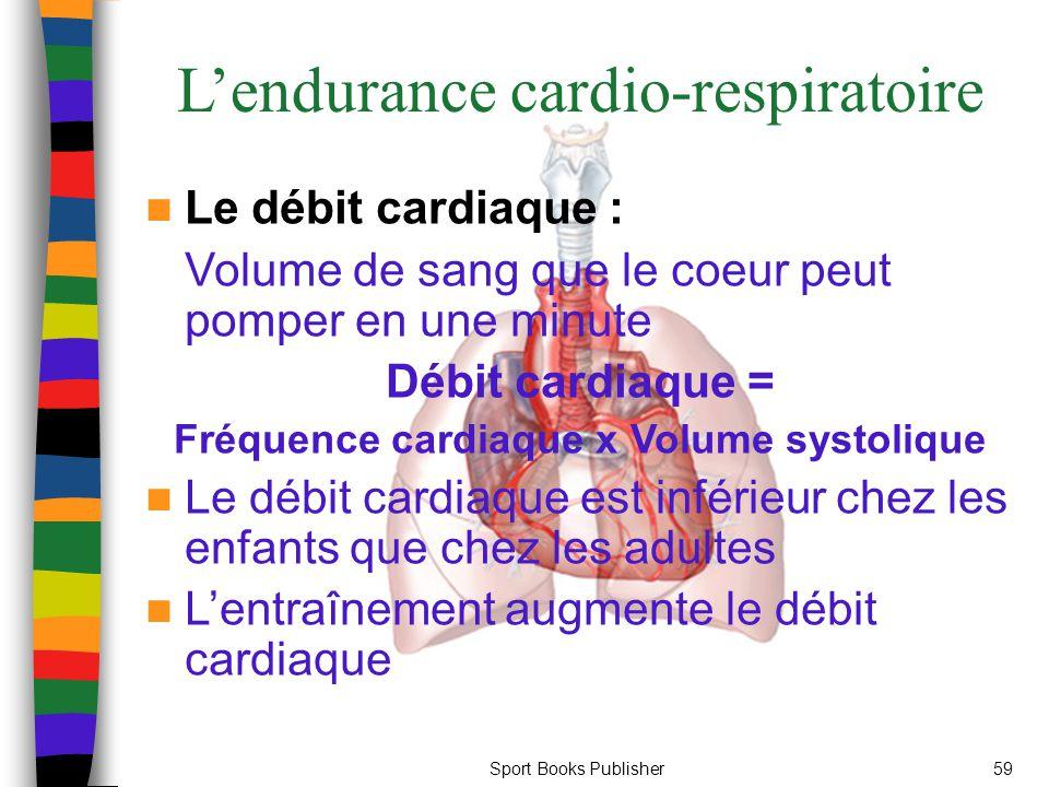 Fréquence cardiaque x Volume systolique