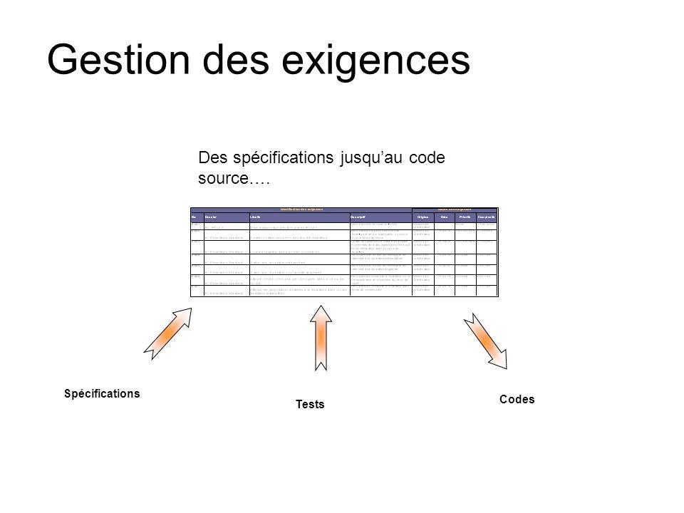 Gestion des exigences Des spécifications jusqu'au code source….