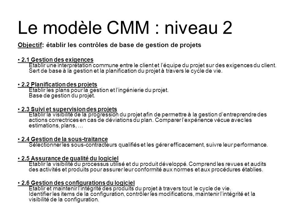 Le modèle CMM : niveau 2 Objectif: établir les contrôles de base de gestion de projets.