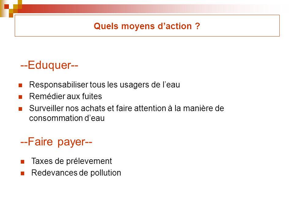 --Eduquer-- --Faire payer-- Quels moyens d'action