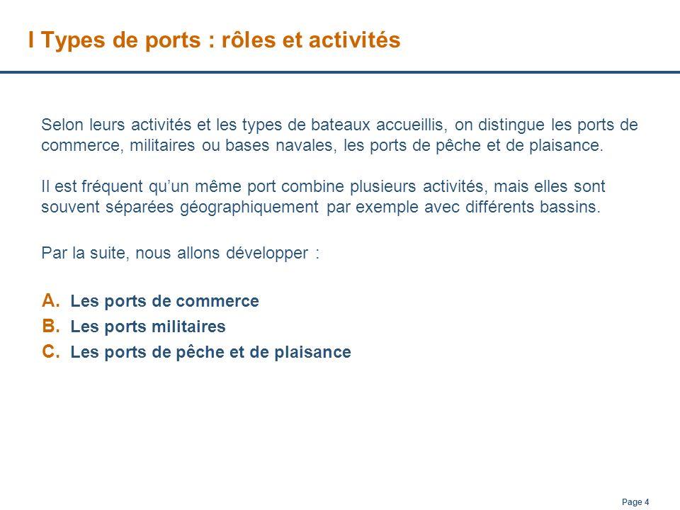 I Types de ports : rôles et activités