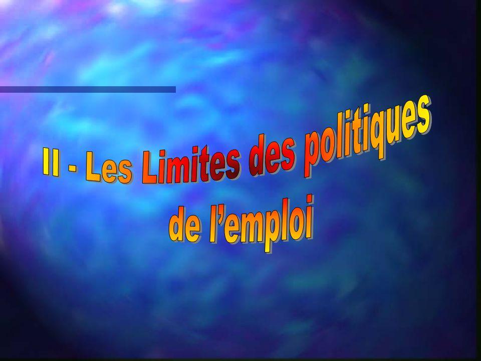 II - Les Limites des politiques
