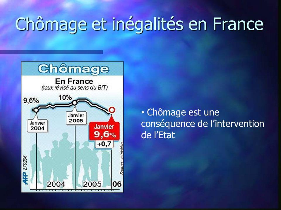 Chômage et inégalités en France