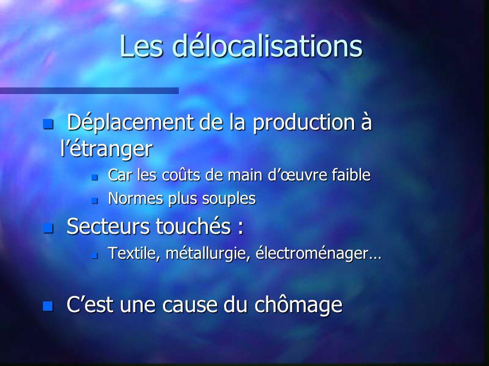 Les délocalisations Déplacement de la production à l'étranger