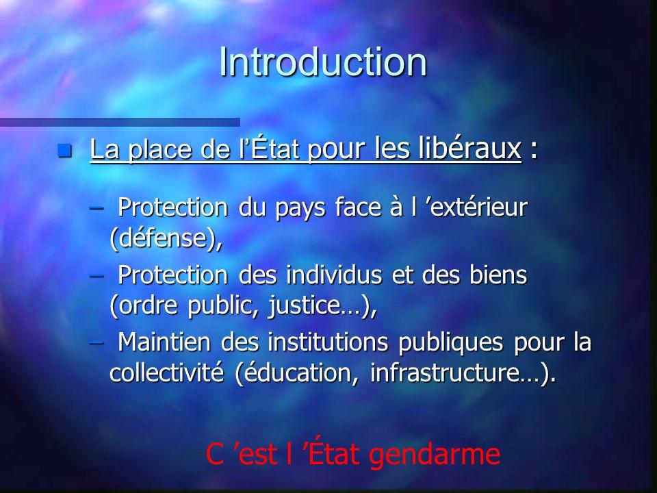 Introduction La place de l'État pour les libéraux :