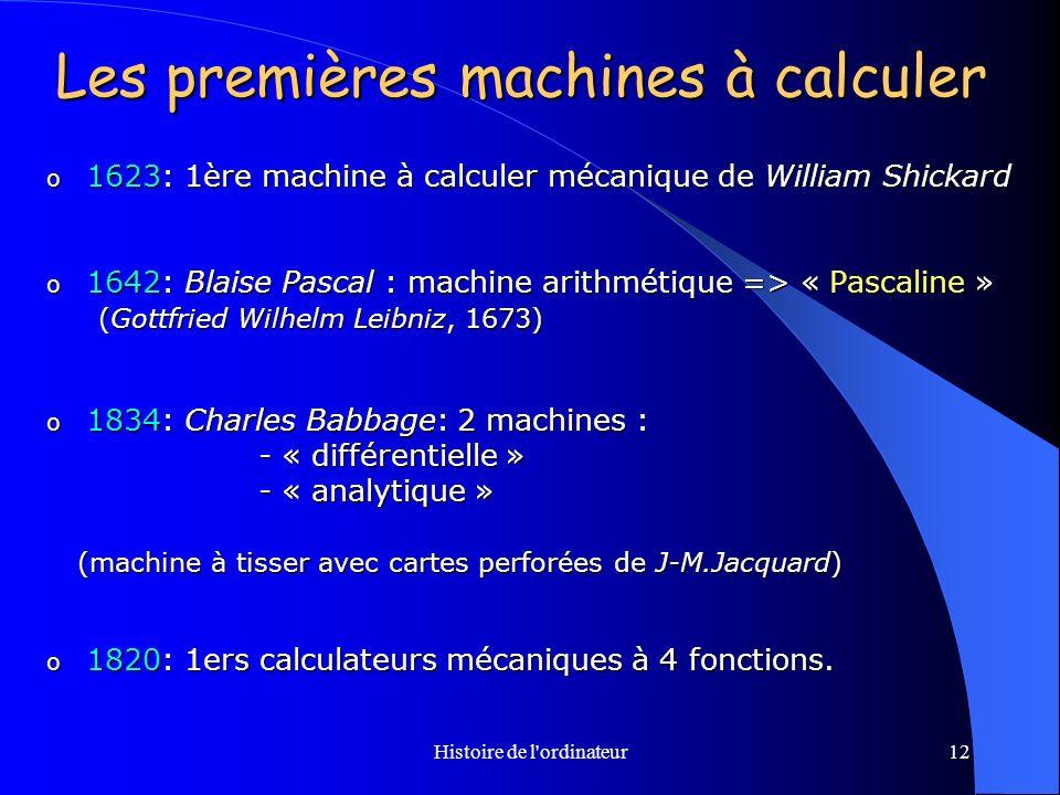 Les premières machines à calculer