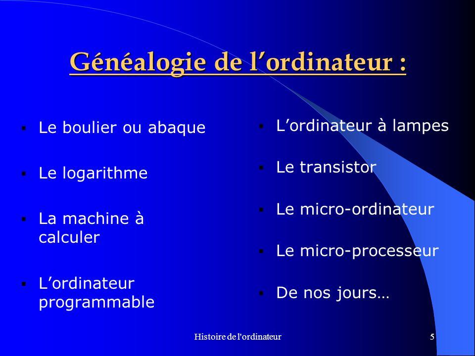 Généalogie de l'ordinateur :