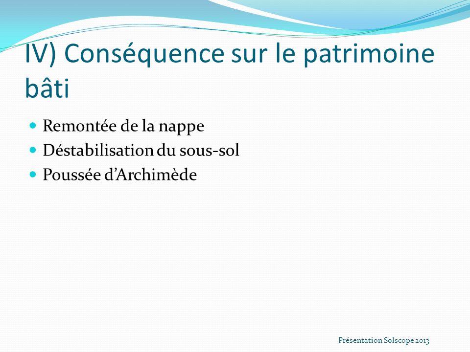 IV) Conséquence sur le patrimoine bâti