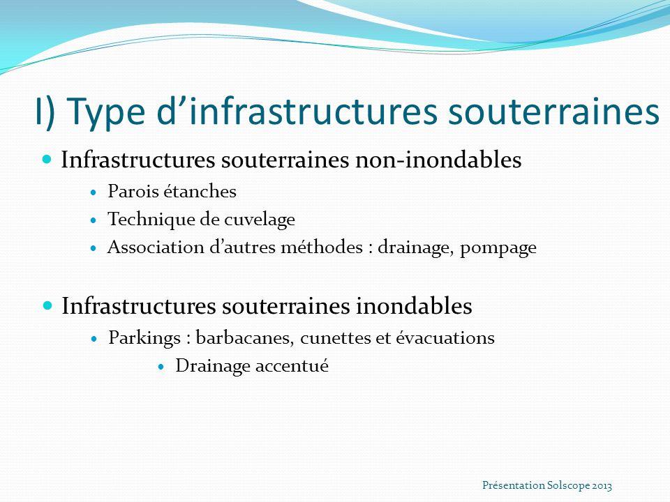 I) Type d'infrastructures souterraines
