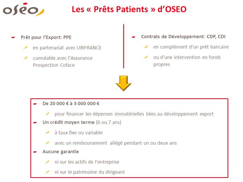 Les « Prêts Patients » d'OSEO