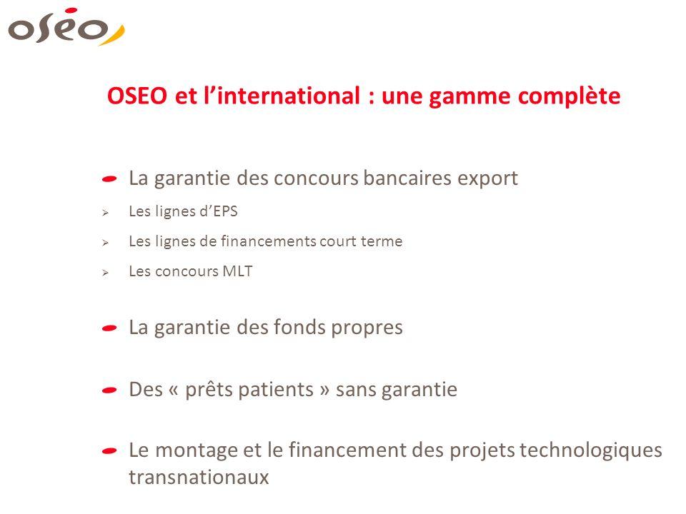 OSEO et l'international : une gamme complète