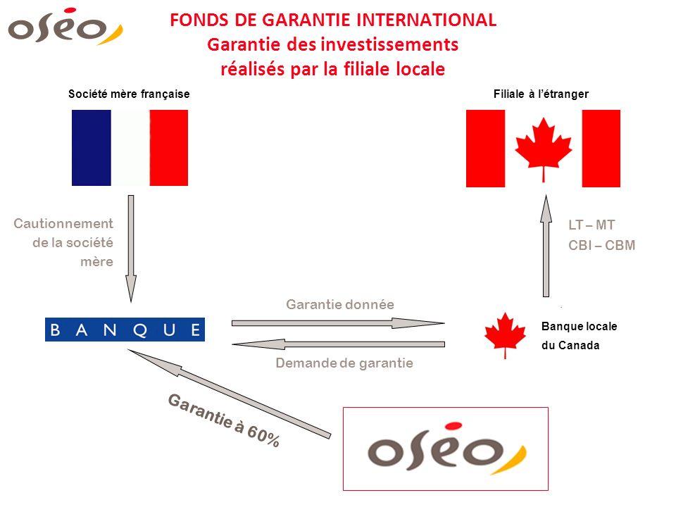 FONDS DE GARANTIE INTERNATIONAL Garantie des investissements réalisés par la filiale locale