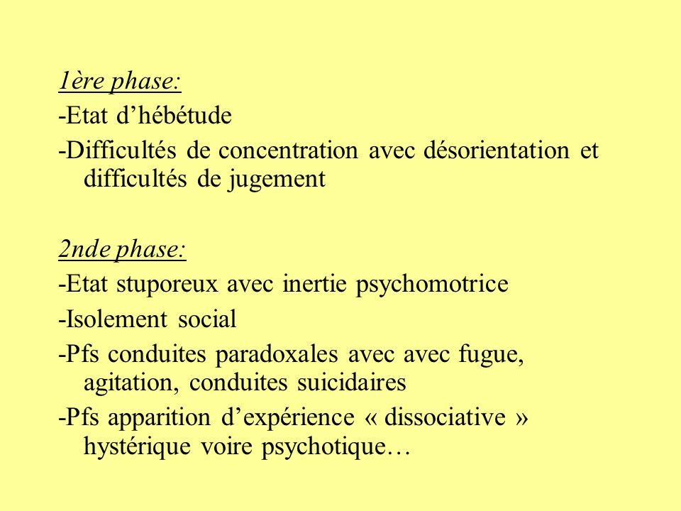 1ère phase:-Etat d'hébétude. -Difficultés de concentration avec désorientation et difficultés de jugement.