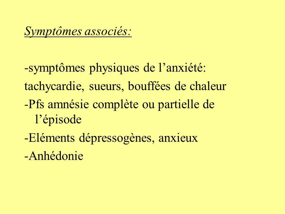 Symptômes associés:-symptômes physiques de l'anxiété: tachycardie, sueurs, bouffées de chaleur. -Pfs amnésie complète ou partielle de l'épisode.