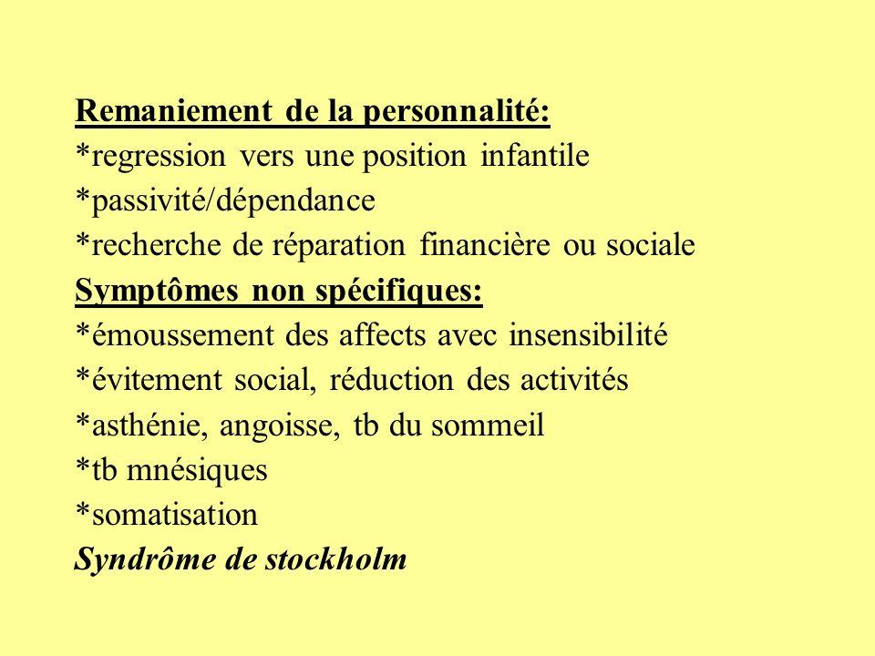 Remaniement de la personnalité: