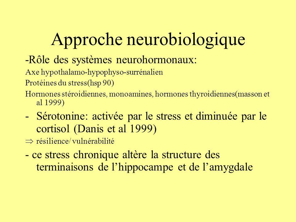 Approche neurobiologique