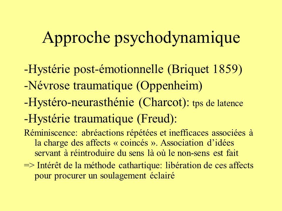 Approche psychodynamique