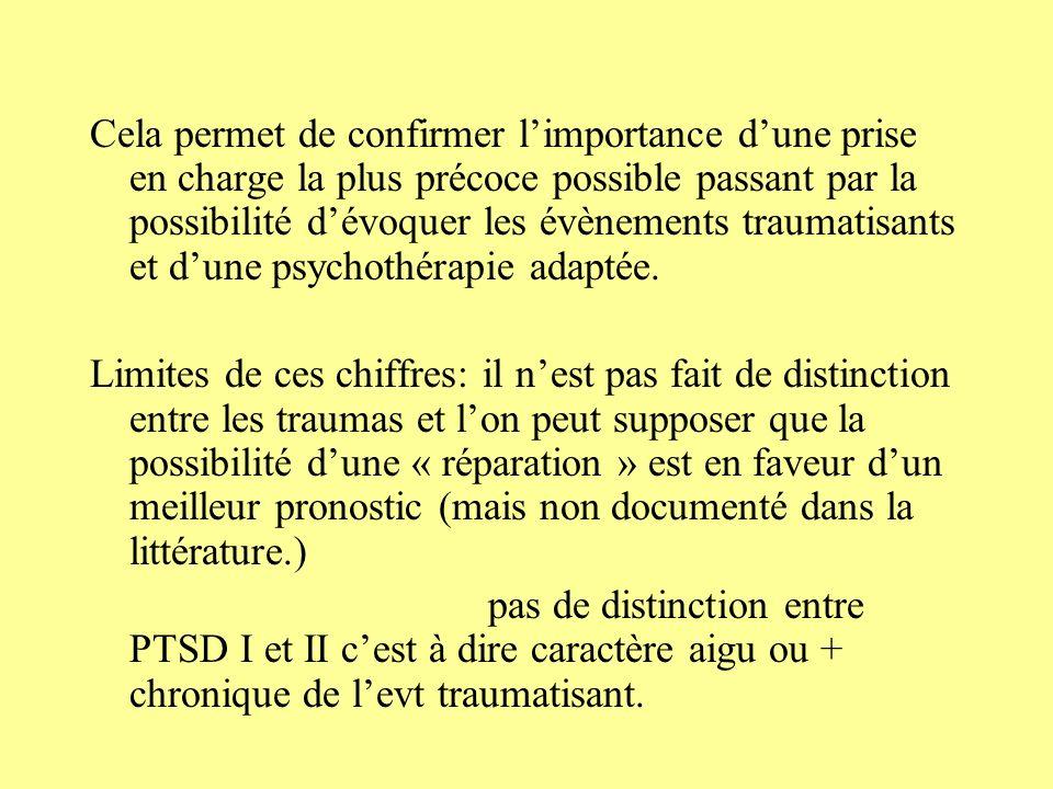 Cela permet de confirmer l'importance d'une prise en charge la plus précoce possible passant par la possibilité d'évoquer les évènements traumatisants et d'une psychothérapie adaptée.